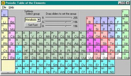 Draw periodic table shape vc gdi example article sample introduction urtaz Image collections