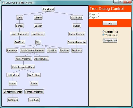 Drawing Lines In Wpf C : C article graph draw and layout control source code